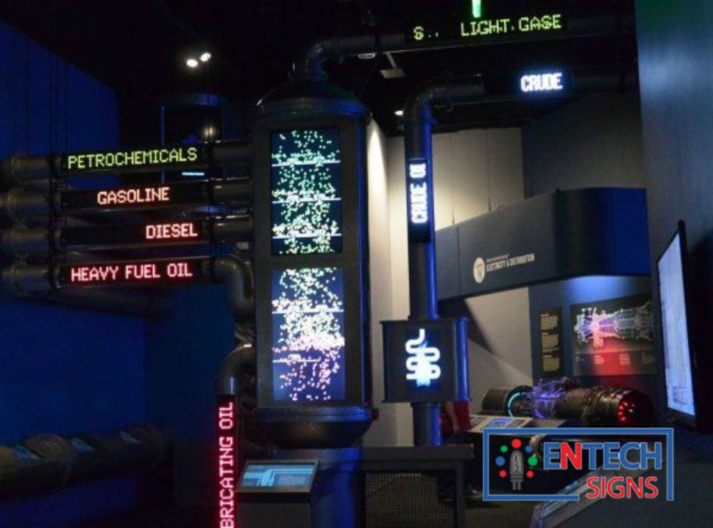 Indoor LED Sign Digital Exhibit